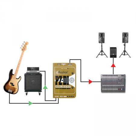 radial_pz-di_di_box_orkest_instrumenten_6_example_gitaar