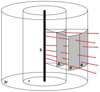 line-array-line-source-650x601